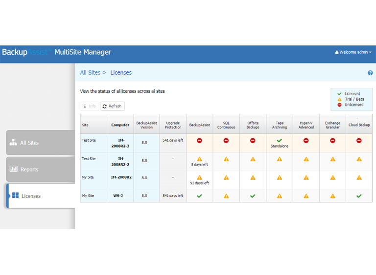 Use MultiSite Manager to remotely manage your BackupAssist licenses