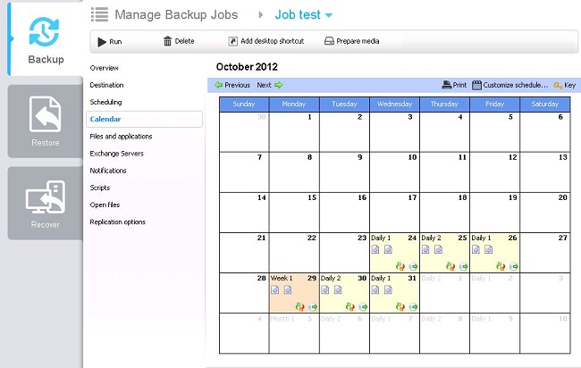 Backupassist Choosing The Right Scheme For Your Backup Job