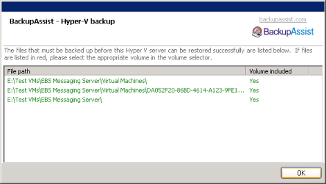 Verify which volumes need to be backed up